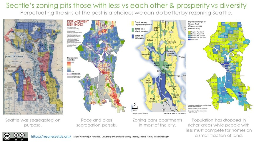 seattlemaps